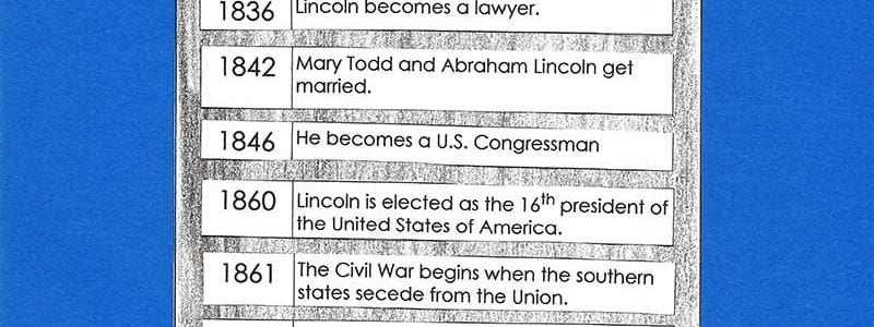 Abraham Lincoln's Stovepipe Hat Timeline