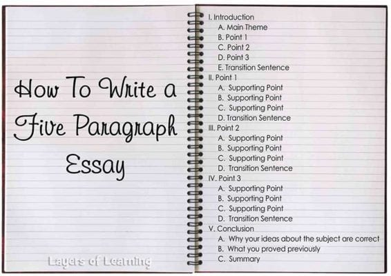 Outline format for a 5 paragraph essay