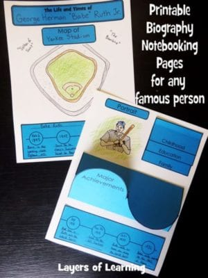 Printable biography notebooking pages for any person in history.