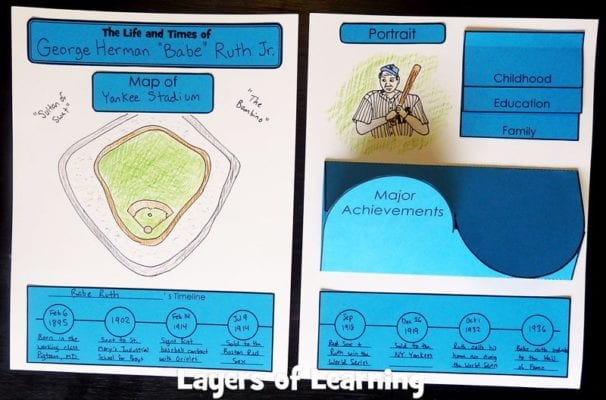 Free printable biography notebooking pages.