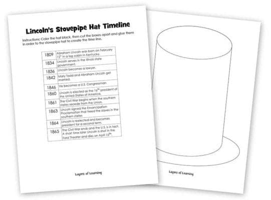 print out the pages color the hat black cut it out then mount it on a colored sheet of card stock cut apart the pieces of the time line and then glue