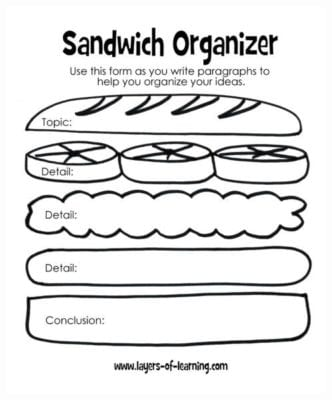 sandwich template for writing teaching kids to write their first reports layers of