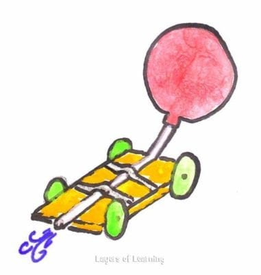 Balloon Car Showing Third Law