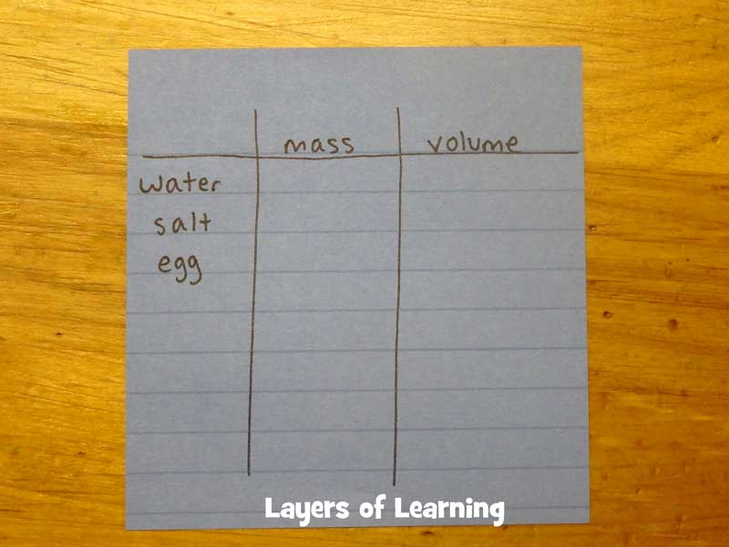 table for measuring volume and mass
