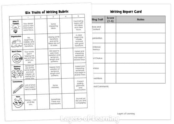 six traits of writing essay rubric Six traits essay rubric six traits writing rubricsix traits writing rubric 6 exemplary 5 strong 4 proficient 3 developing 2 emerging 1 beginning ideas amp.