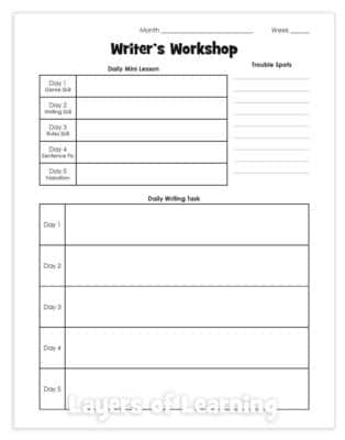 how to plan a writer's workshop unit
