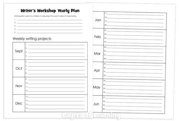 Layers of Learning Planner Writer's Workshop