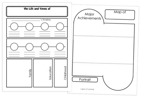 Printable Biography Notebooking Pages  Layers Of Learning