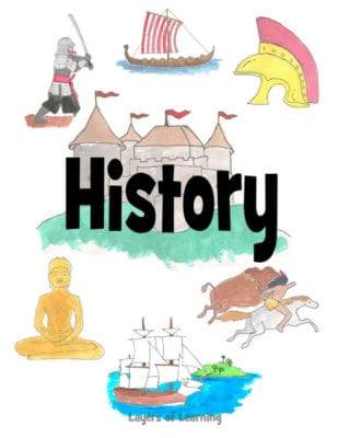 A printable history notebook cover for kids to slip in their binder, from Layers of Learning.