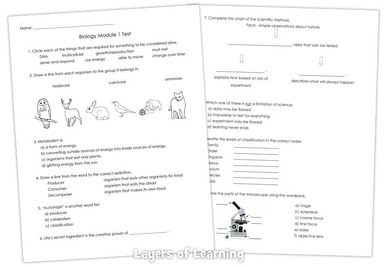 Biology Test Pages